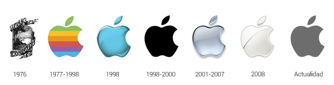 Logotipo de Apple evolución