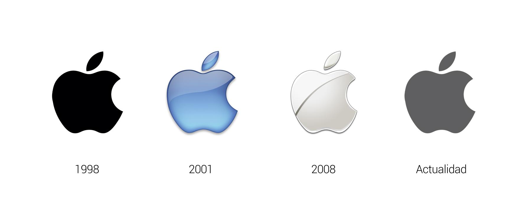 Logotipo de Apple últimas variantes