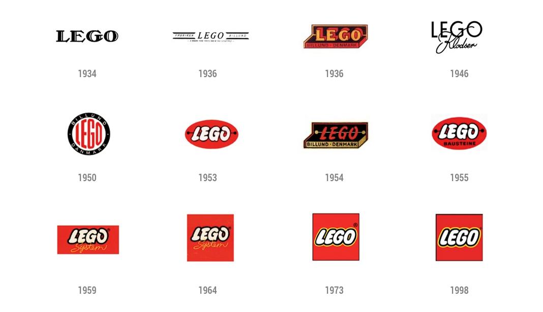 Diseño y evolución del logotipo de Lego