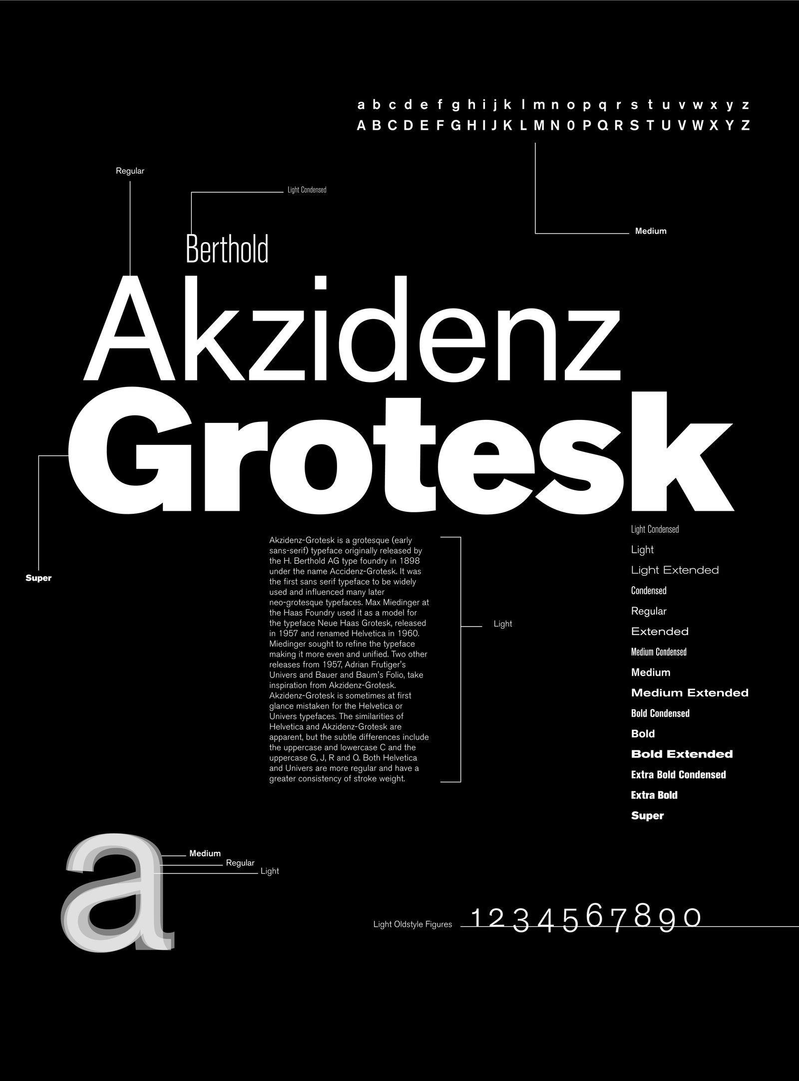 El estilo de la Akzidenz-Grotesk ha influido en la creación de otras tipografías