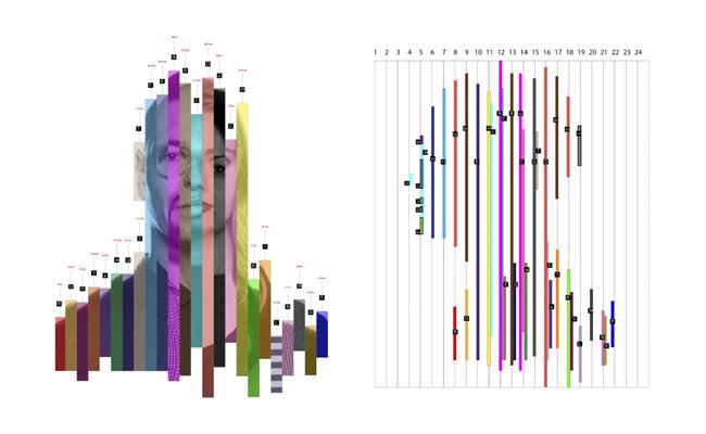 El diseño gráfico y sus reproducciones infinitas: impresión digital