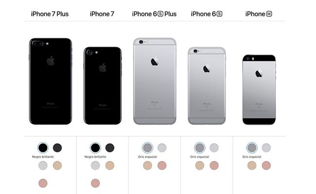 Comparación de modelos iPhone.