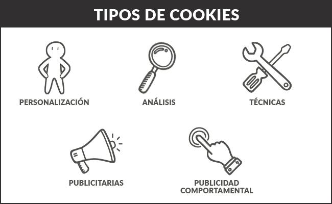 Tipos de Cookies en el diseño web.