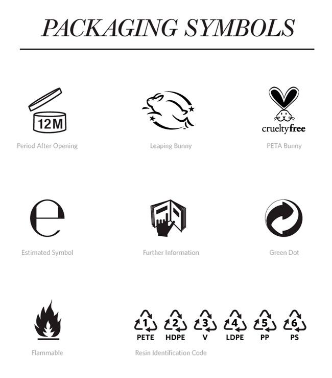 Símbolos de información sobre packaging.
