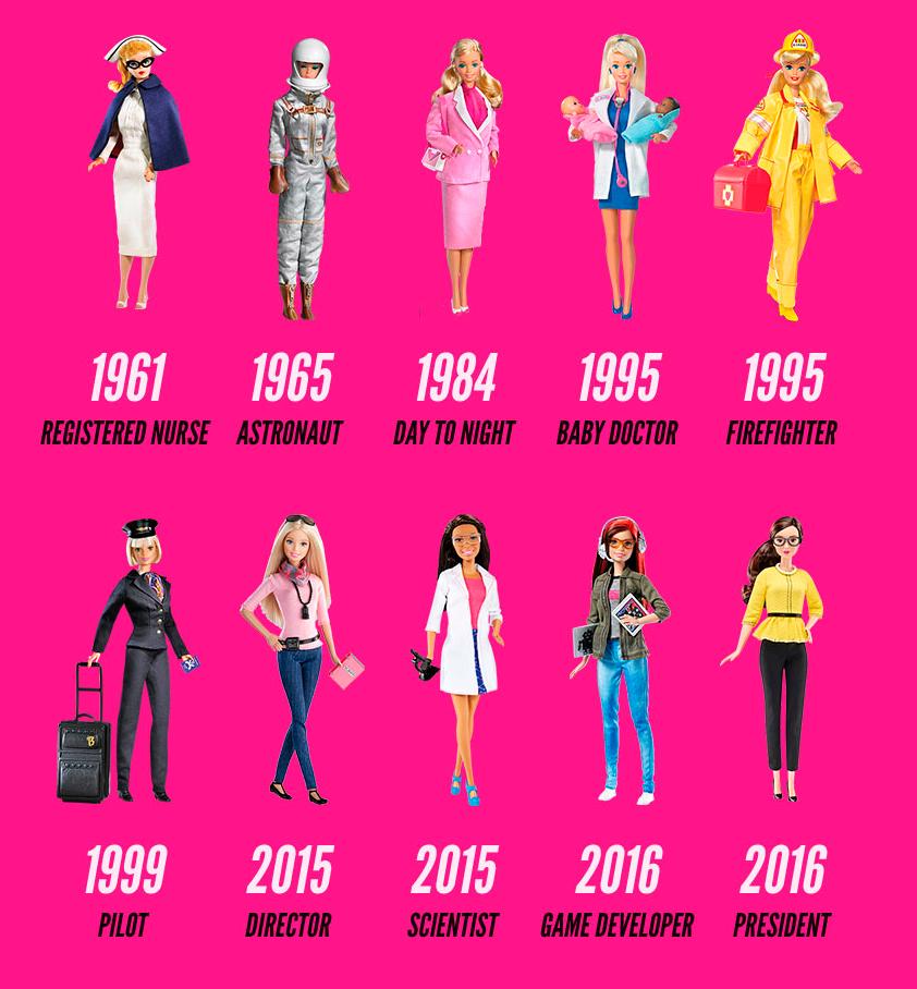branding-evolucion-marca-barbie-munecas