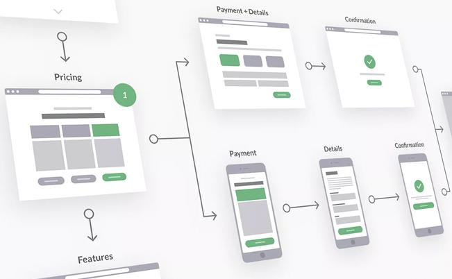 En diseño web y en usabilidad es imprescindible el uso de flowcharts previos al desarrollo.